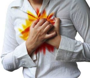 Acid Reflux Causing Chest Pain